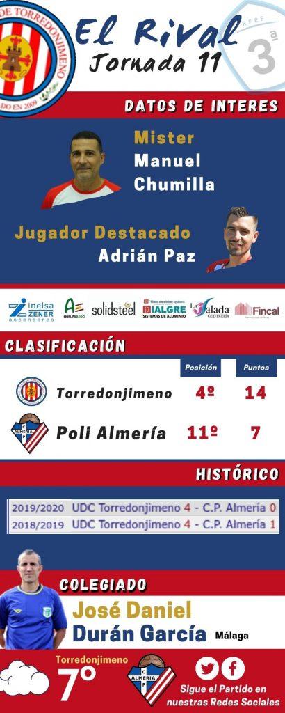 Infografía del rival j11 Torredonjimeno