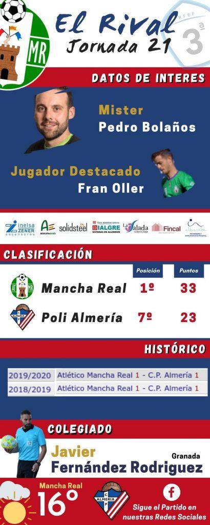 El Rival j21 mancha real