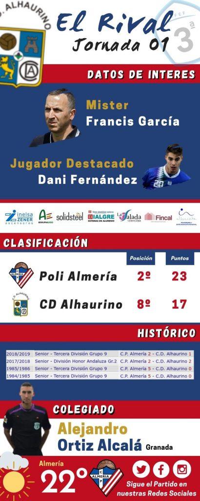 El Rival J1 Playoff Permanencia CD Alhaurino