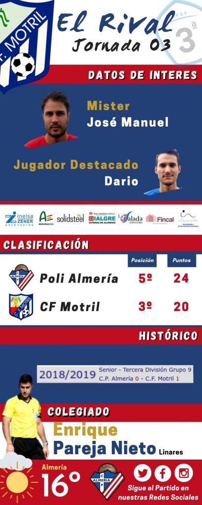 El Rival playoff permanencia j3 cf motril